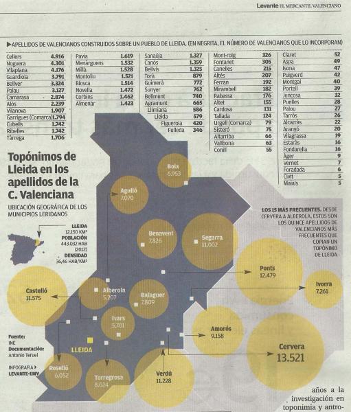 193.000 valencians tenen cognoms de pobles lleidatans - País Valencià