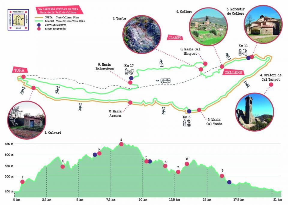 Plànol 38a Caminada Popular de Torà 'Ruta de la Vall de Cellers' - Torà
