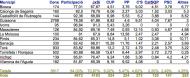 Vall del Llobregós: Resultats per municipis a les eleccions al Parlament  Vall del Llobregós